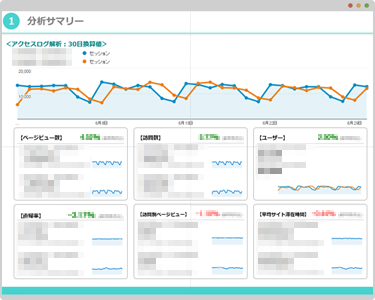 Google Analytics分析イメージ1