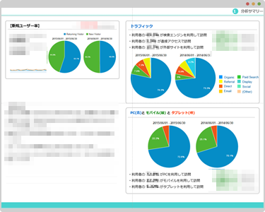 Google Analytics分析メージ2